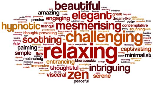 word-cloud